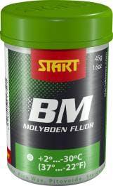 BM Fluorine coating