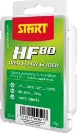 HF80 Fluoriluistovoide vihreä